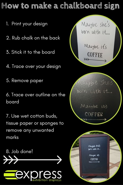 How to make a chalkboard sign