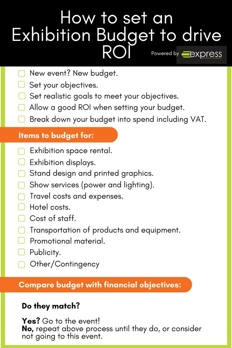 Exhibition Booth Budget : Exhibition budget planning checklist to track roi eed