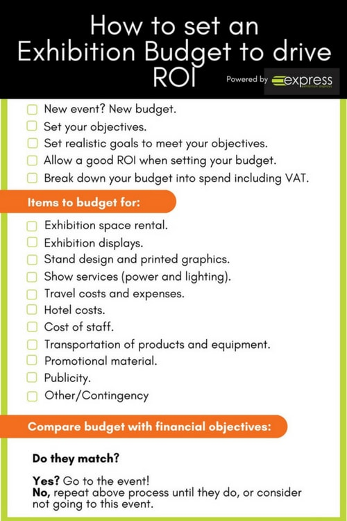 How to set an exhibition budget to drive ROI