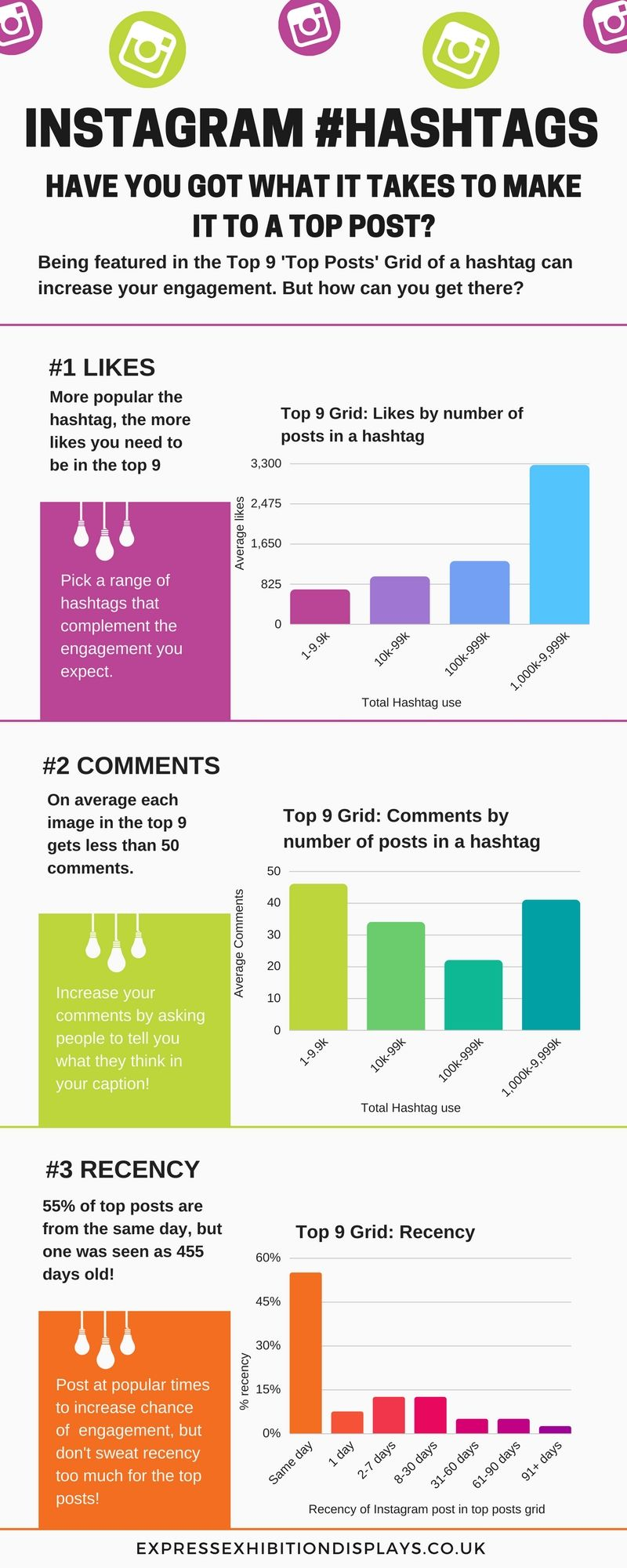 Infographic-Instagram-hashtags